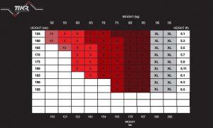 TIKR Womens 3/4 Leggings Sizing Chart